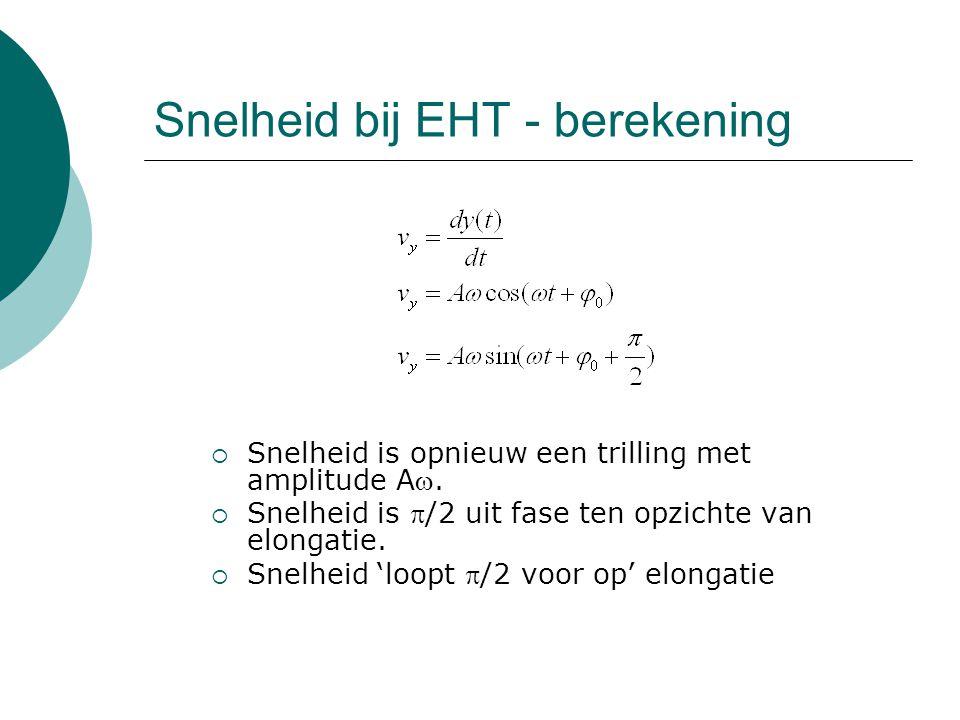 Snelheid bij EHT - berekening  Snelheid is opnieuw een trilling met amplitude A.  Snelheid is /2 uit fase ten opzichte van elongatie.  Snelheid '