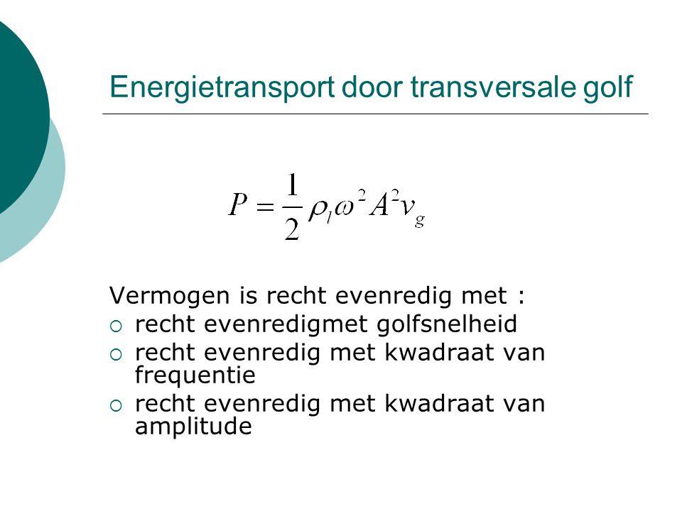 Energietransport door transversale golf Vermogen is recht evenredig met :  recht evenredigmet golfsnelheid  recht evenredig met kwadraat van frequen