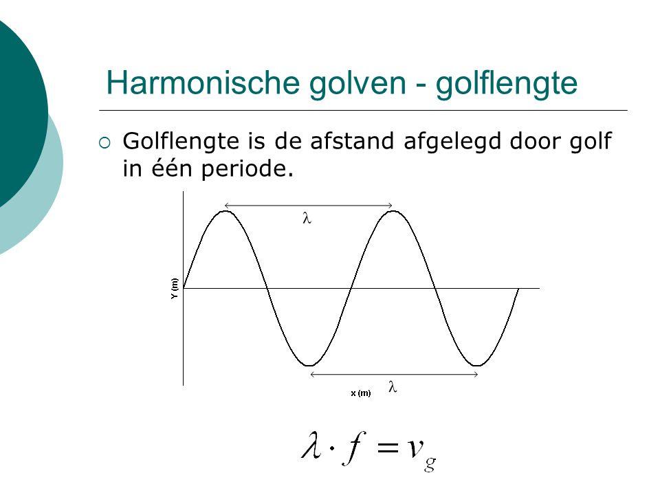Harmonische golven - golflengte  Golflengte is de afstand afgelegd door golf in één periode.