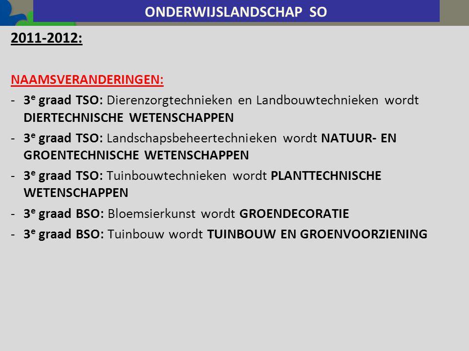 2011-2012: NAAMSVERANDERINGEN: -3 e graad TSO: Dierenzorgtechnieken en Landbouwtechnieken wordt DIERTECHNISCHE WETENSCHAPPEN -3 e graad TSO: Landschapsbeheertechnieken wordt NATUUR- EN GROENTECHNISCHE WETENSCHAPPEN -3 e graad TSO: Tuinbouwtechnieken wordt PLANTTECHNISCHE WETENSCHAPPEN -3 e graad BSO: Bloemsierkunst wordt GROENDECORATIE -3 e graad BSO: Tuinbouw wordt TUINBOUW EN GROENVOORZIENING ONDERWIJSLANDSCHAP SO