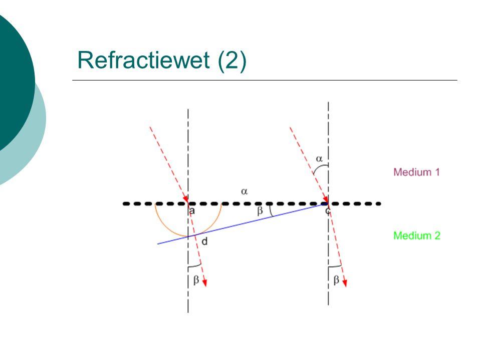 Brekingsindex  Bij overgang naar een medium met een verschillende golfsnelheid, is de relatie tussen hoek invallende en uitvallende golfstraal :