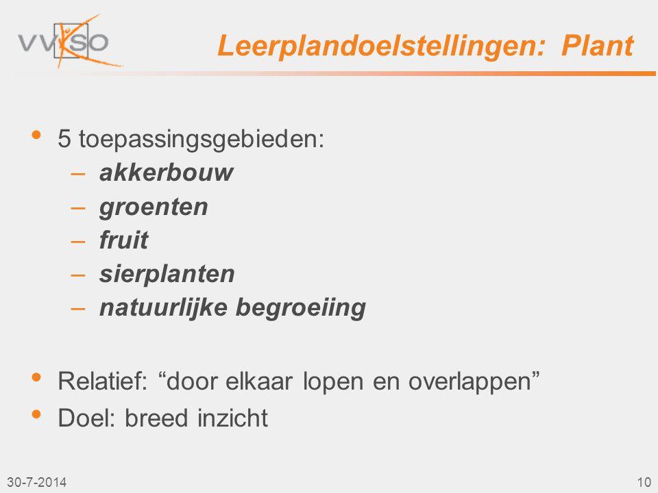 """Leerplandoelstellingen: Plant 5 toepassingsgebieden: –akkerbouw –groenten –fruit –sierplanten –natuurlijke begroeiing Relatief: """"door elkaar lopen en"""