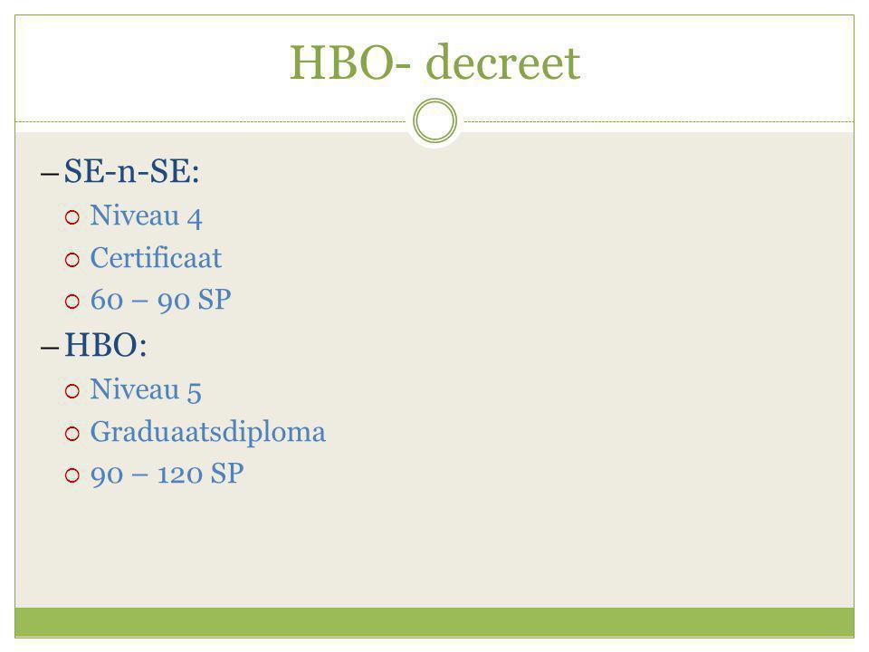 HBO- decreet ― SE-n-SE:  Niveau 4  Certificaat  60 – 90 SP ― HBO:  Niveau 5  Graduaatsdiploma  90 – 120 SP