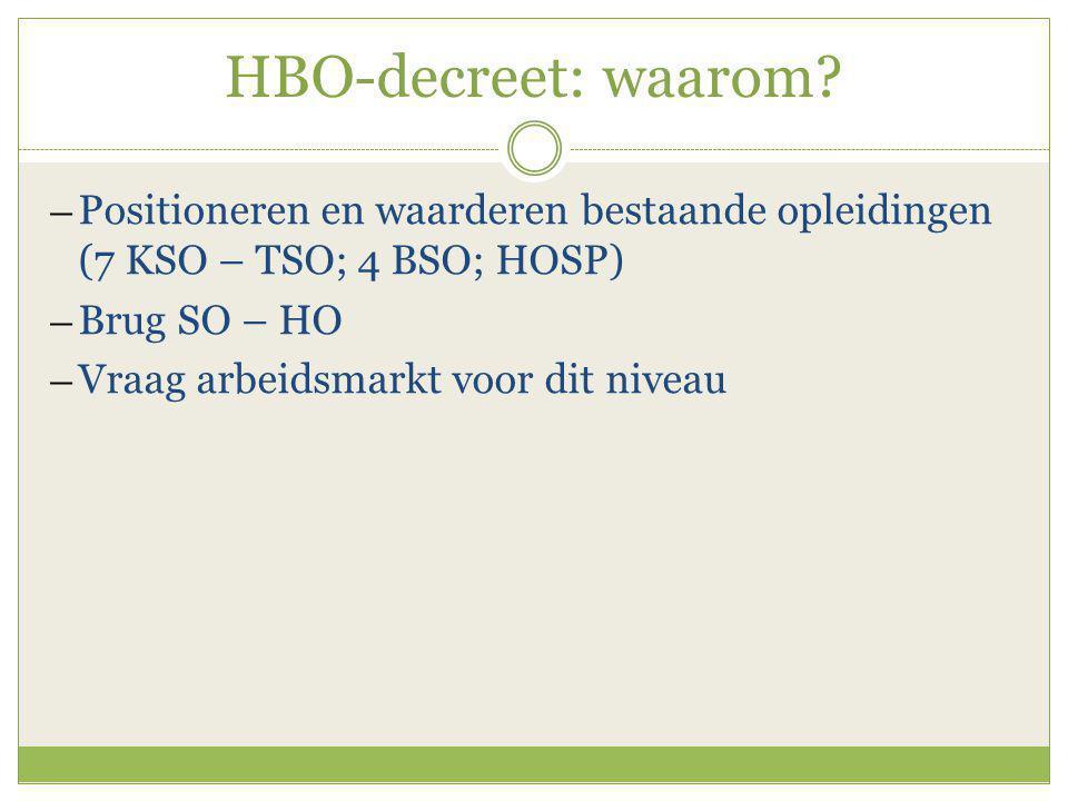 HBO-decreet: waarom? ― Positioneren en waarderen bestaande opleidingen (7 KSO – TSO; 4 BSO; HOSP) ― Brug SO – HO ― Vraag arbeidsmarkt voor dit niveau