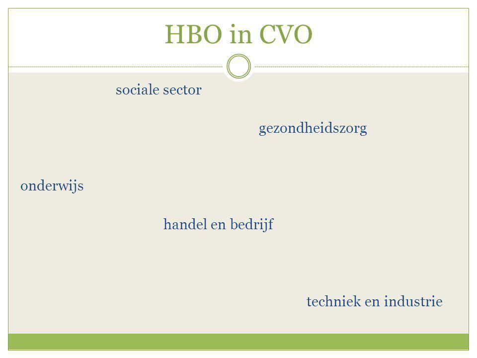 HBO in CVO sociale sector gezondheidszorg onderwijs handel en bedrijf techniek en industrie
