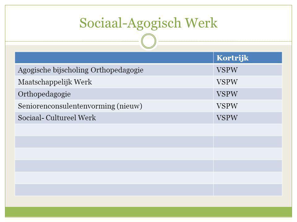Sociaal-Agogisch Werk Kortrijk Agogische bijscholing OrthopedagogieVSPW Maatschappelijk WerkVSPW OrthopedagogieVSPW Seniorenconsulentenvorming (nieuw)