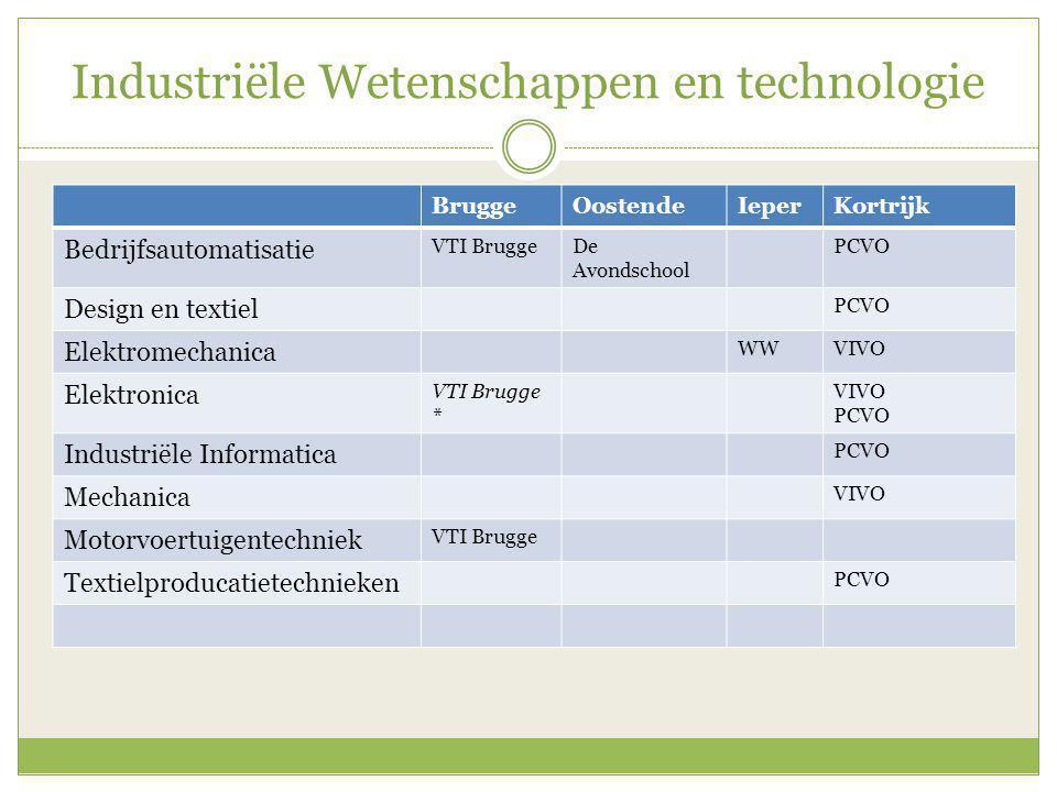 Industriële Wetenschappen en technologie BruggeOostendeIeperKortrijk Bedrijfsautomatisatie VTI BruggeDe Avondschool PCVO Design en textiel PCVO Elektr