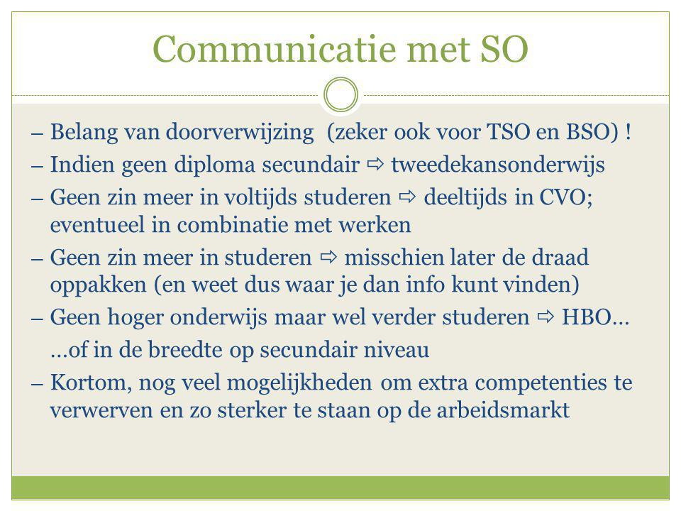 Communicatie met SO ― Belang van doorverwijzing (zeker ook voor TSO en BSO) ! ― Indien geen diploma secundair  tweedekansonderwijs ― Geen zin meer in
