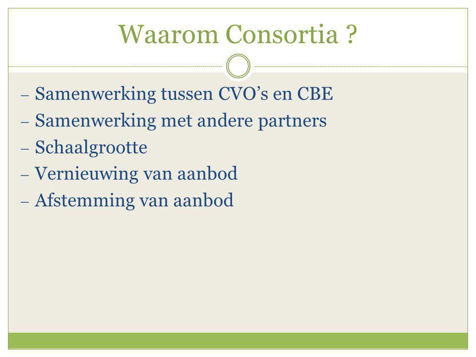 Waarom Consortia ?  Samenwerking tussen CVO's en CBE  Samenwerking met andere partners  Schaalgrootte  Vernieuwing van aanbod  Afstemming van aan