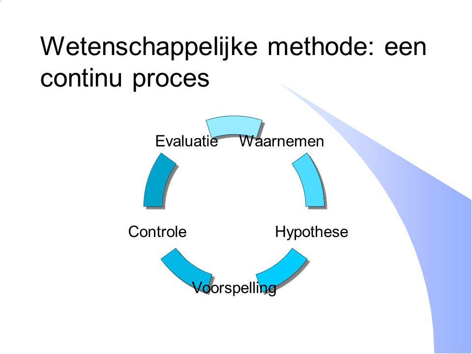 Wetenschappelijke methode: een continu proces Waarnemen Hypothese Voorspelling Controle Evaluatie
