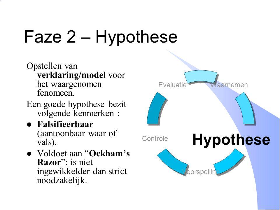 Faze 2 – Hypothese Opstellen van verklaring/model voor het waargenomen fenomeen. Een goede hypothese bezit volgende kenmerken : Falsifieerbaar (aantoo