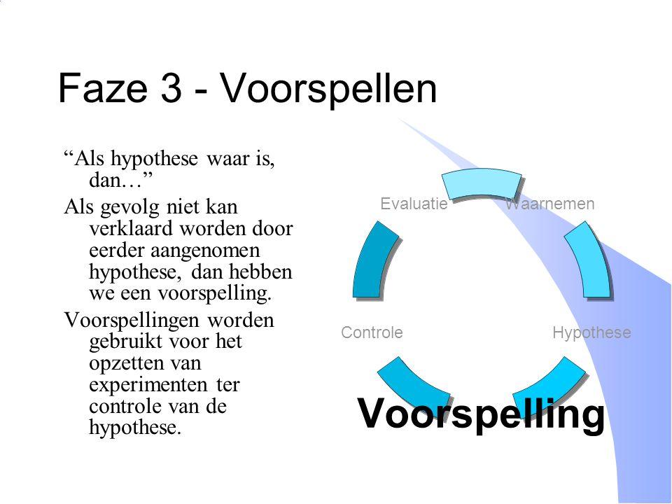 """Faze 3 - Voorspellen """"Als hypothese waar is, dan…"""" Als gevolg niet kan verklaard worden door eerder aangenomen hypothese, dan hebben we een voorspelli"""