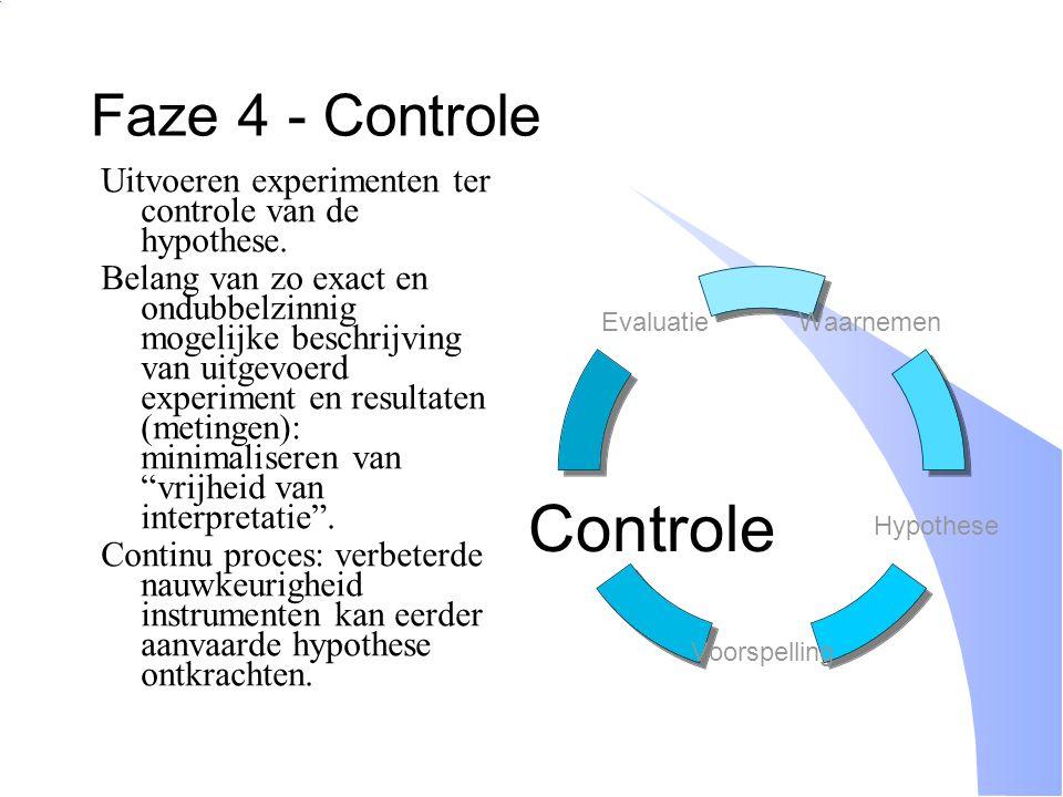 Faze 4 - Controle Uitvoeren experimenten ter controle van de hypothese. Belang van zo exact en ondubbelzinnig mogelijke beschrijving van uitgevoerd ex
