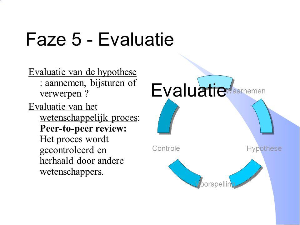 Faze 5 - Evaluatie Evaluatie van de hypothese : aannemen, bijsturen of verwerpen ? Evaluatie van het wetenschappelijk proces: Peer-to-peer review: Het