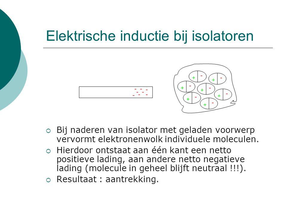 Elektrische inductie bij isolatoren  Bij naderen van isolator met geladen voorwerp vervormt elektronenwolk individuele moleculen.
