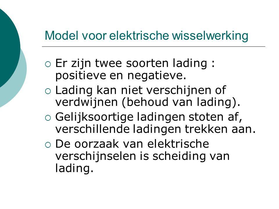 Model voor elektrische wisselwerking  Er zijn twee soorten lading : positieve en negatieve.