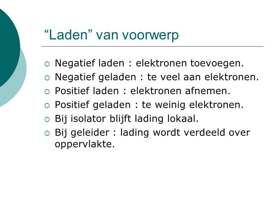 Laden van voorwerp  Negatief laden : elektronen toevoegen.