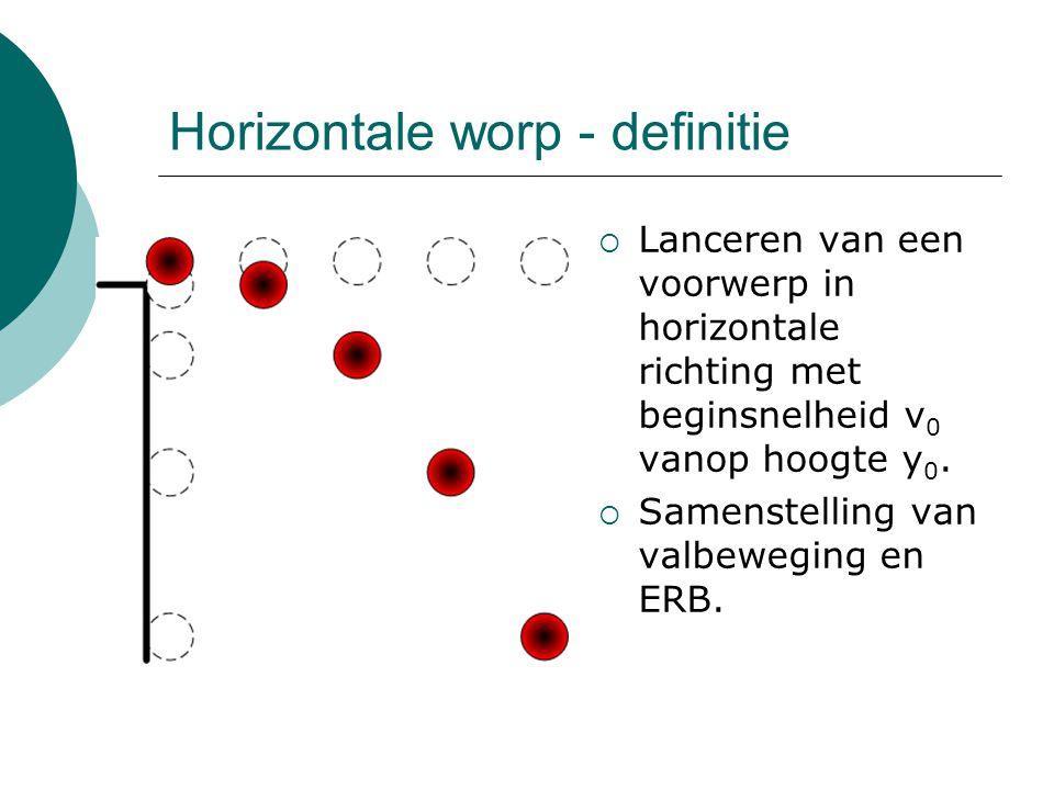 Horizontale worp - definitie  Lanceren van een voorwerp in horizontale richting met beginsnelheid v 0 vanop hoogte y 0.  Samenstelling van valbewegi