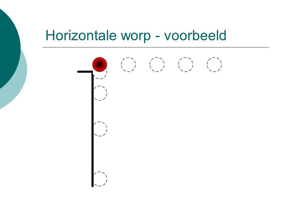 Horizontale worp - dracht  Dracht wordt gegeven door :