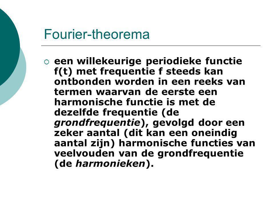  een willekeurige periodieke functie f(t) met frequentie f steeds kan ontbonden worden in een reeks van termen waarvan de eerste een harmonische func