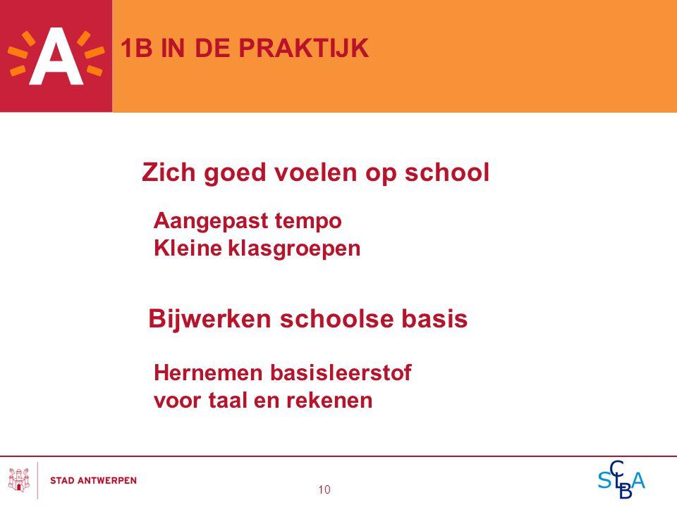 10 1B IN DE PRAKTIJK Zich goed voelen op school Aangepast tempo Kleine klasgroepen Bijwerken schoolse basis Hernemen basisleerstof voor taal en rekene