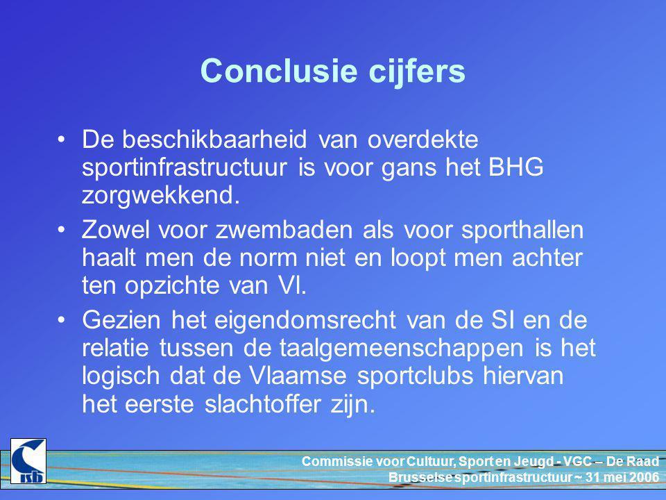 Commissie voor Cultuur, Sport en Jeugd - VGC – De Raad Brusselse sportinfrastructuur ~ 31 mei 2006 Duurzame sportpromotie Het sportpromotioneel aanbod van de VGC was de laatste jaren vooral EVENT-gericht.