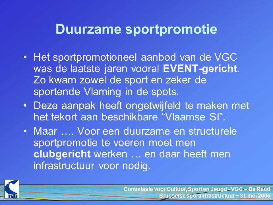 Commissie voor Cultuur, Sport en Jeugd - VGC – De Raad Brusselse sportinfrastructuur ~ 31 mei 2006 Nood aan ….