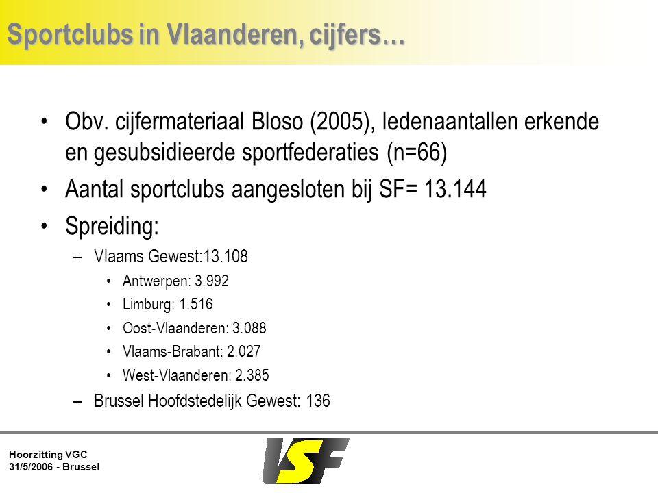 Hoorzitting VGC 31/5/2006 - Brussel Sportclubs in Vlaanderen, cijfers… Obv.