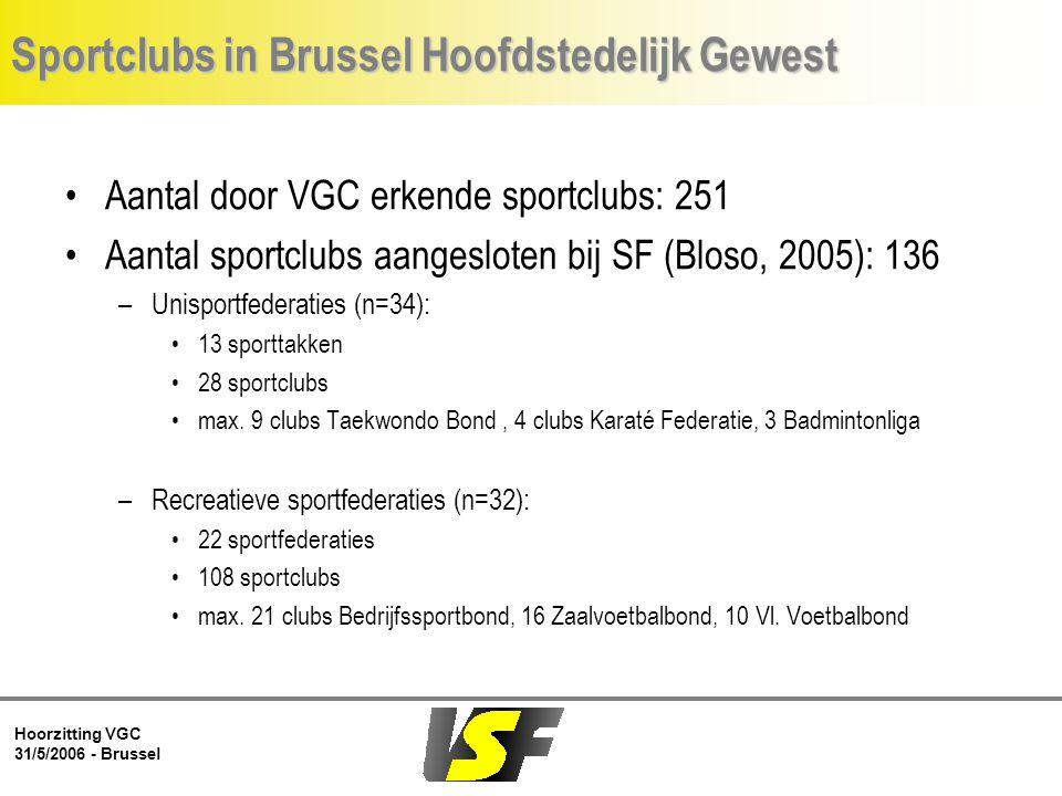 Hoorzitting VGC 31/5/2006 - Brussel Sportclubs in Brussel Hoofdstedelijk Gewest Aantal door VGC erkende sportclubs: 251 Aantal sportclubs aangesloten bij SF (Bloso, 2005): 136 –Unisportfederaties (n=34): 13 sporttakken 28 sportclubs max.