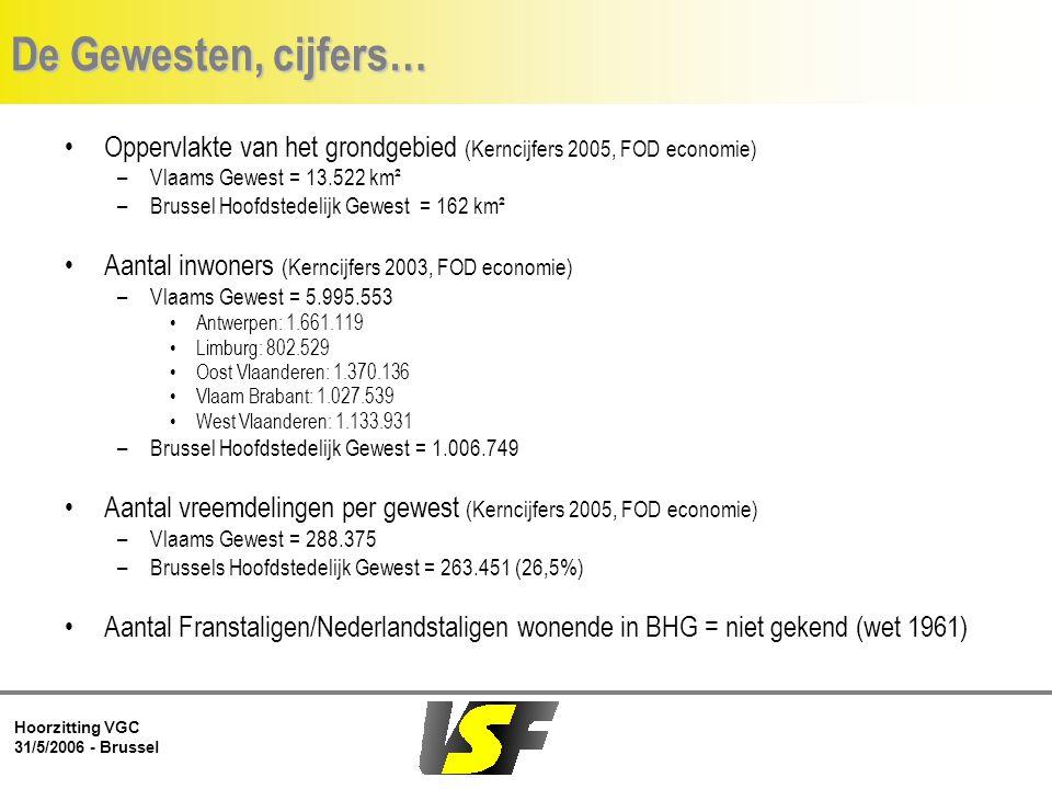 Hoorzitting VGC 31/5/2006 - Brussel De Gewesten, cijfers… Oppervlakte van het grondgebied (Kerncijfers 2005, FOD economie) –Vlaams Gewest = 13.522 km² –Brussel Hoofdstedelijk Gewest = 162 km² Aantal inwoners (Kerncijfers 2003, FOD economie) –Vlaams Gewest = 5.995.553 Antwerpen: 1.661.119 Limburg: 802.529 Oost Vlaanderen: 1.370.136 Vlaam Brabant: 1.027.539 West Vlaanderen: 1.133.931 –Brussel Hoofdstedelijk Gewest = 1.006.749 Aantal vreemdelingen per gewest (Kerncijfers 2005, FOD economie) –Vlaams Gewest = 288.375 –Brussels Hoofdstedelijk Gewest = 263.451 (26,5%) Aantal Franstaligen/Nederlandstaligen wonende in BHG = niet gekend (wet 1961)