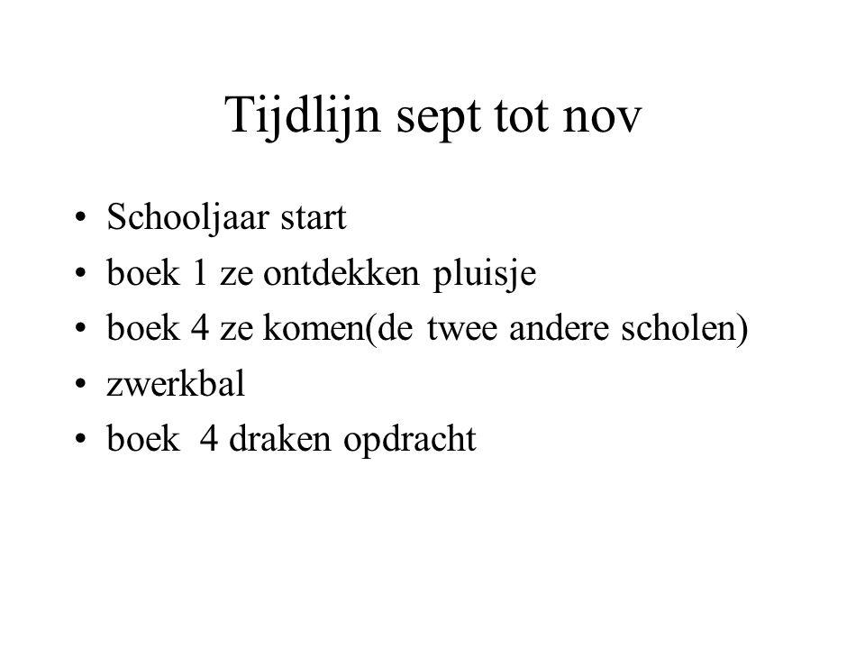 Tijdlijn sept tot nov Schooljaar start boek 1 ze ontdekken pluisje boek 4 ze komen(de twee andere scholen) zwerkbal boek 4 draken opdracht