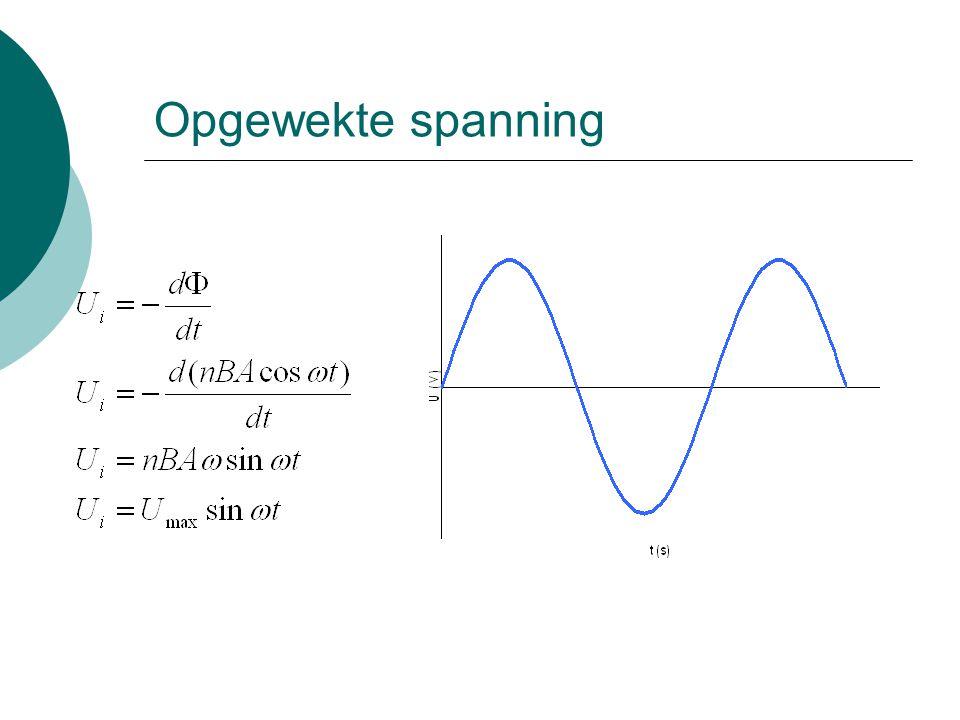 Effectieve waarde van wisselspanning  Wat meet een voltmeter .