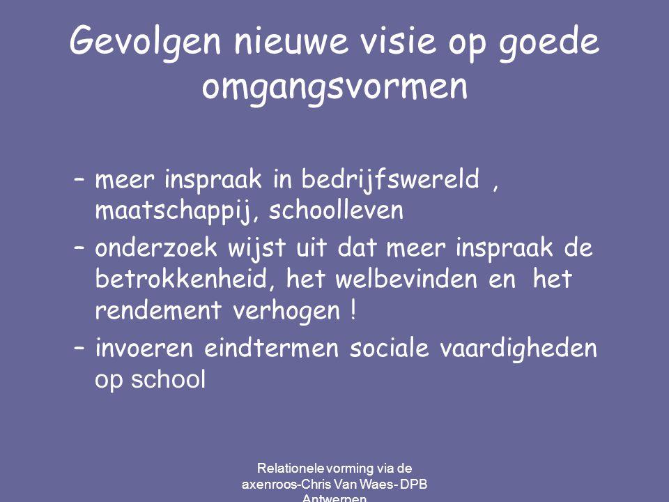 Relationele vorming via de axenroos-Chris Van Waes- DPB Antwerpen Gevolgen nieuwe visie op goede omgangsvormen –meer inspraak in bedrijfswereld, maats