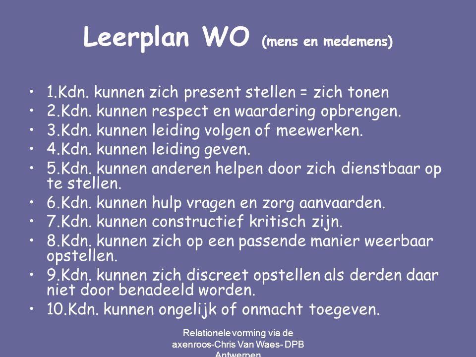 Relationele vorming via de axenroos-Chris Van Waes- DPB Antwerpen Leerplan WO (mens en medemens) 1.Kdn. kunnen zich present stellen = zich tonen 2.Kdn