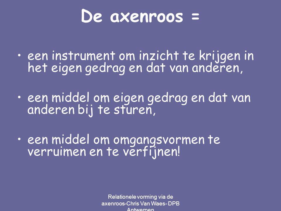 Relationele vorming via de axenroos-Chris Van Waes- DPB Antwerpen De axenroos = een instrument om inzicht te krijgen in het eigen gedrag en dat van an