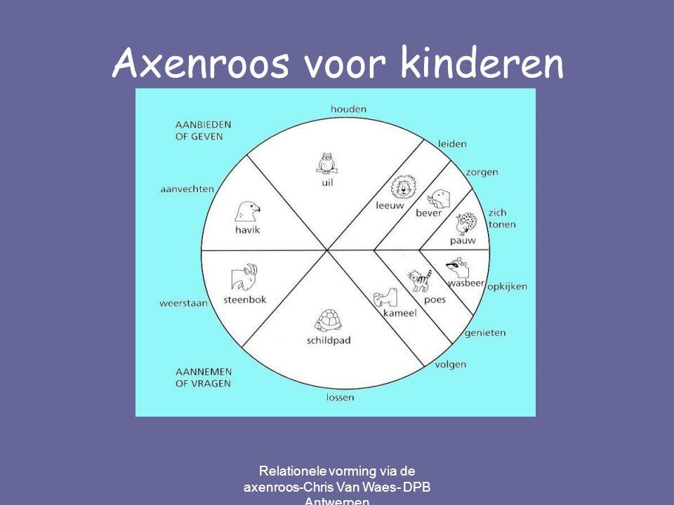 Relationele vorming via de axenroos-Chris Van Waes- DPB Antwerpen Axenroos voor kinderen