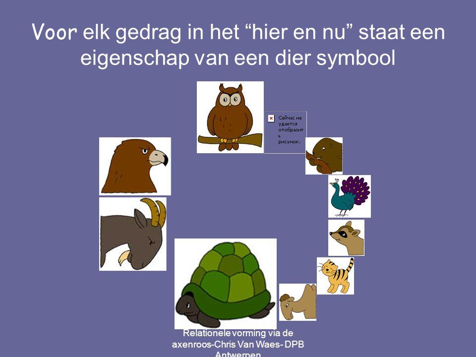 """Relationele vorming via de axenroos-Chris Van Waes- DPB Antwerpen Voor elk gedrag in het """"hier en nu"""" staat een eigenschap van een dier symbool"""