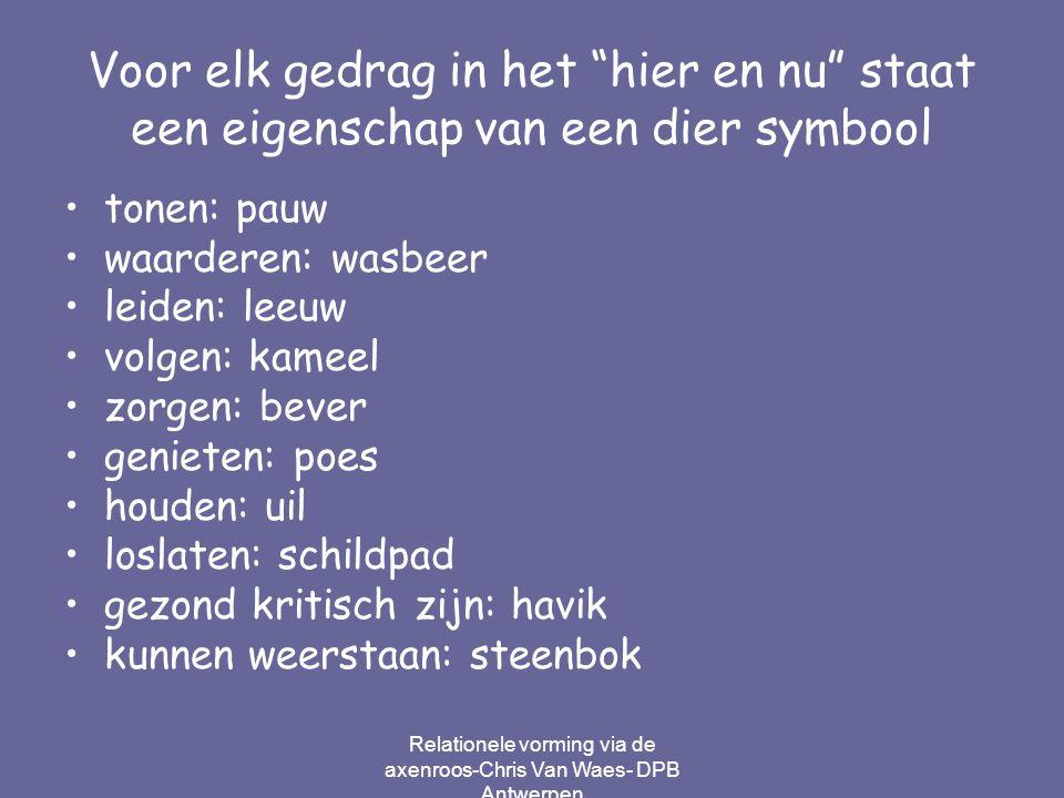 """Relationele vorming via de axenroos-Chris Van Waes- DPB Antwerpen Voor elk gedrag in het """"hier en nu"""" staat een eigenschap van een dier symbool tonen:"""