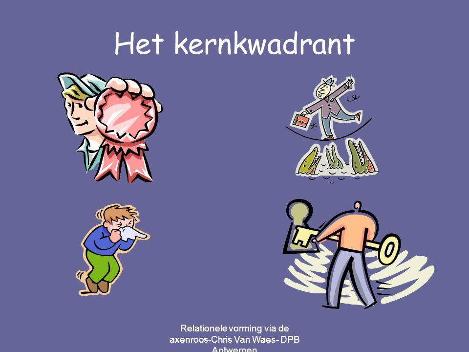 Relationele vorming via de axenroos-Chris Van Waes- DPB Antwerpen Het kernkwadrant