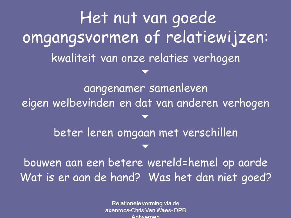 Relationele vorming via de axenroos-Chris Van Waes- DPB Antwerpen gezond gedrag = constructief/goedgemutst/functioneel omgaan met gezond gedrag: kernkwaliteiten, talenten: waarderen, aanmoedigen,inzetten