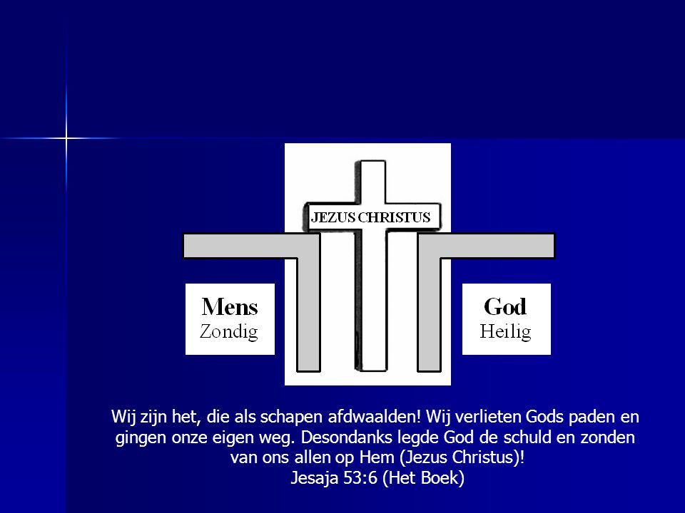 Onze keuze Doch allen, die Hem aangenomen hebben, hun heeft Hij macht gegeven om kinderen Gods te worden, hun, die in zijn naam geloven; (Johannes 1:12 ) Stel uw vertrouwen op de Here Jezus en gij zult behouden worden, gij en uw huis.