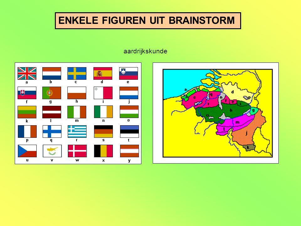 DICTEE NEDERLANDS - FRANS - ENGELS Alles kan met Brainstorm !!! Copyright WIPASOFT Peer