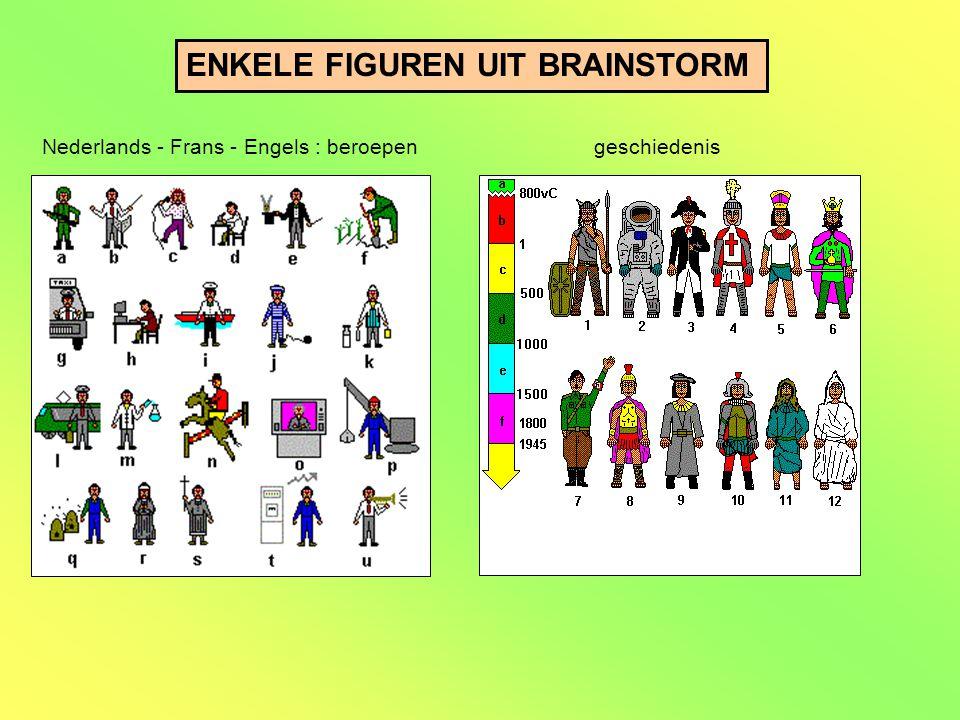 ENKELE FIGUREN UIT BRAINSTORM Nederlands - Frans - Engels : beroepengeschiedenis