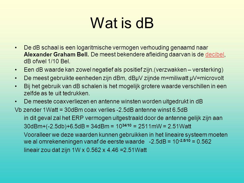Wat is dB De dB schaal is een logaritmische vermogen verhouding genaamd naar Alexander Graham Bell. De meest bekendere afleiding daarvan is de decibel