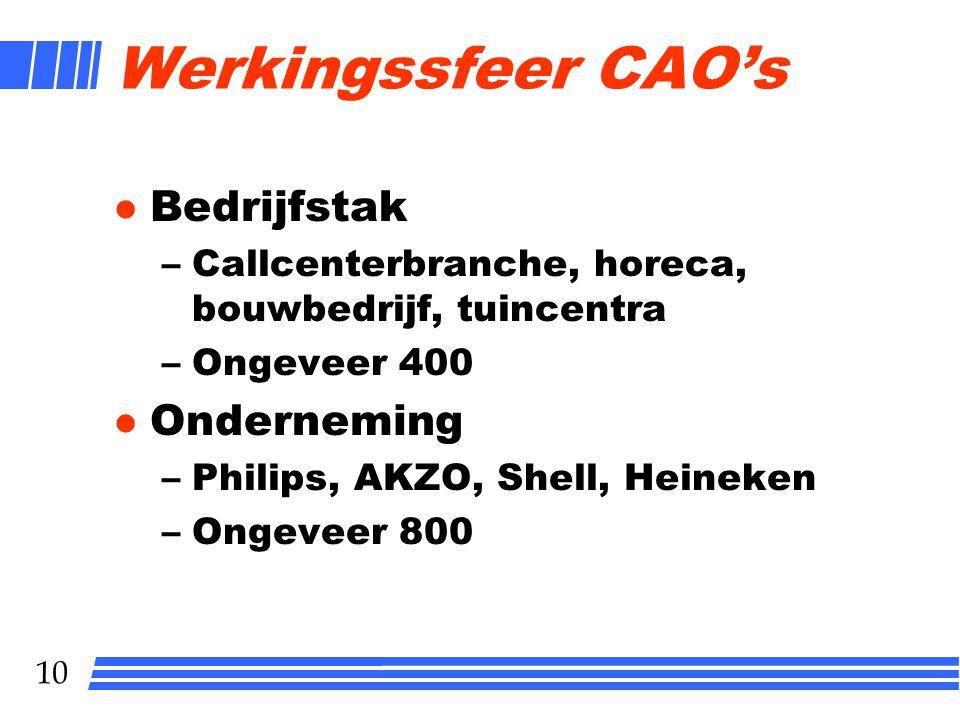 10 Werkingssfeer CAO's l Bedrijfstak –Callcenterbranche, horeca, bouwbedrijf, tuincentra –Ongeveer 400 l Onderneming –Philips, AKZO, Shell, Heineken –Ongeveer 800