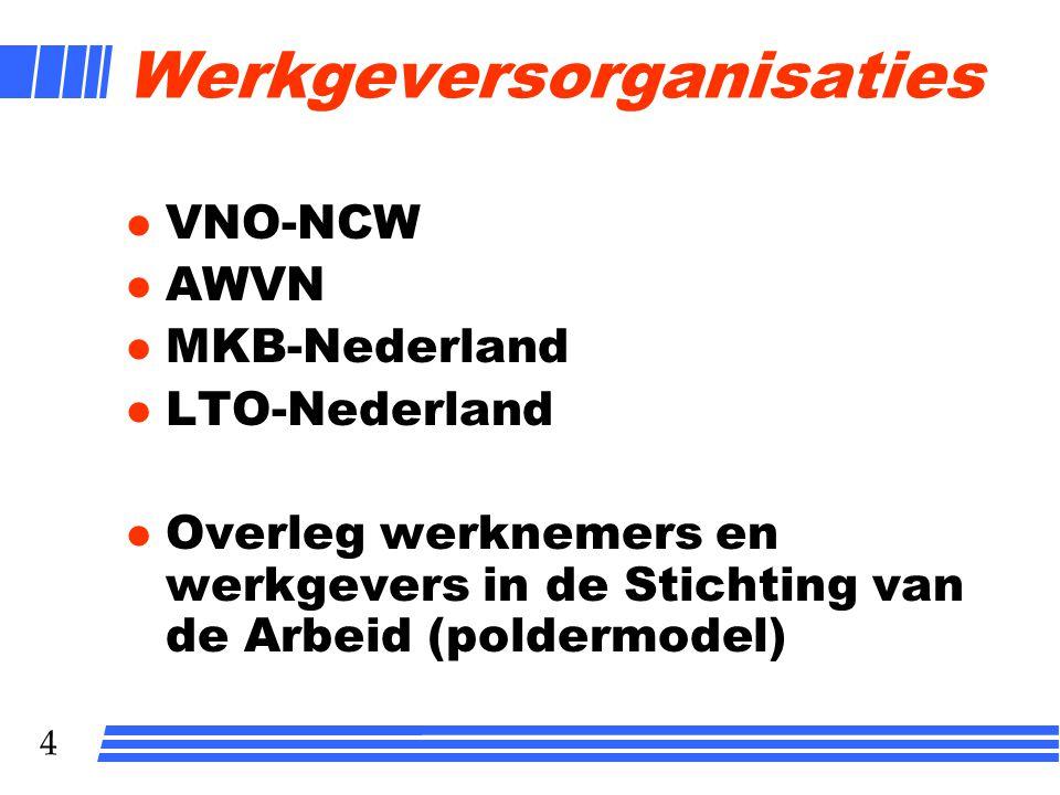 4 Werkgeversorganisaties l VNO-NCW l AWVN l MKB-Nederland l LTO-Nederland l Overleg werknemers en werkgevers in de Stichting van de Arbeid (poldermodel)