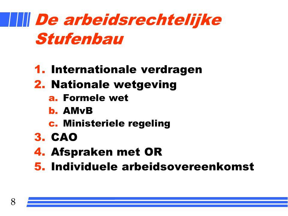8 De arbeidsrechtelijke Stufenbau 1.Internationale verdragen 2.Nationale wetgeving a.Formele wet b.AMvB c.Ministeriele regeling 3.CAO 4.Afspraken met OR 5.Individuele arbeidsovereenkomst