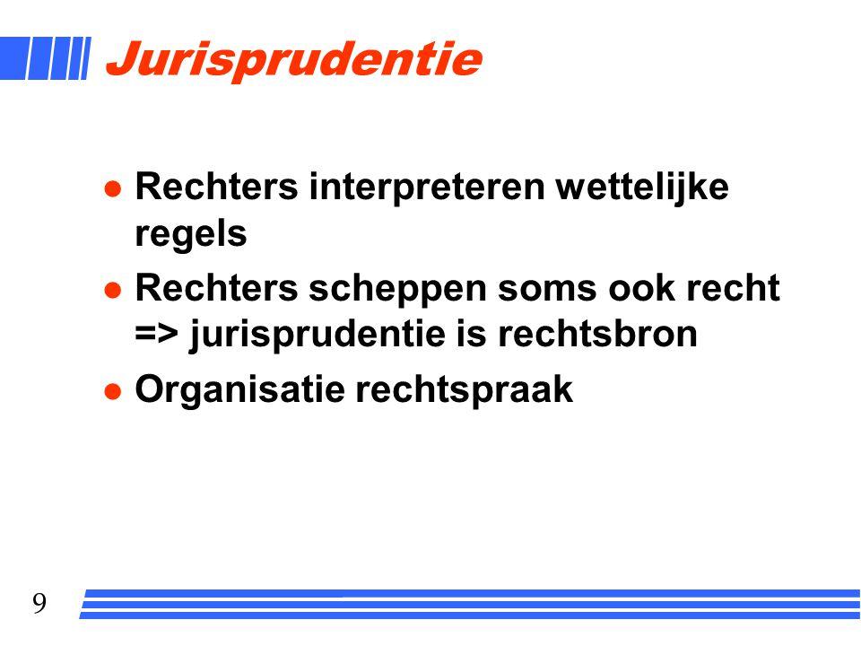 """8 """" STUFENBAU"""" Tractaat Grondwet Wet in formele zin Amvb Ministeriele regeling Hiërarchie van regelingen"""