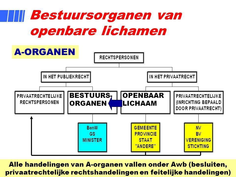 3 Bestuursorganen van openbare lichamen OPENBAAR LICHAAM BESTUURS- ORGANEN Alle handelingen van A-organen vallen onder Awb (besluiten, privaatrechteli