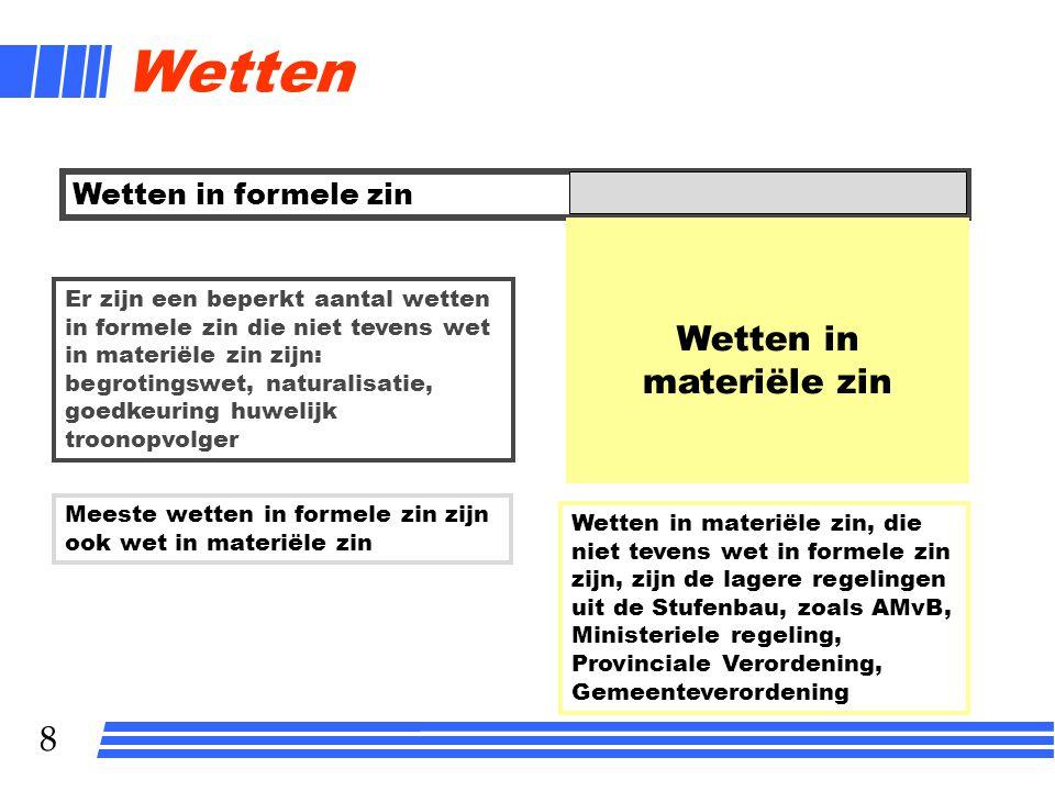 8 Wetten Wetten in formele zin Wetten in materiële zin Er zijn een beperkt aantal wetten in formele zin die niet tevens wet in materiële zin zijn: beg